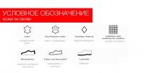 Условное обозначение кожи на обуви