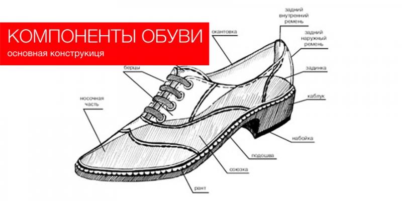 Компоненты обуви